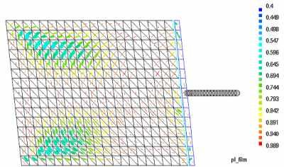 Immersive sim engineering fem berechnung for Fem randbedingungen